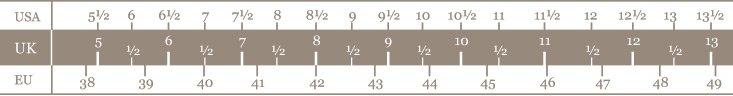 Angliškų batų dydžių lentelė